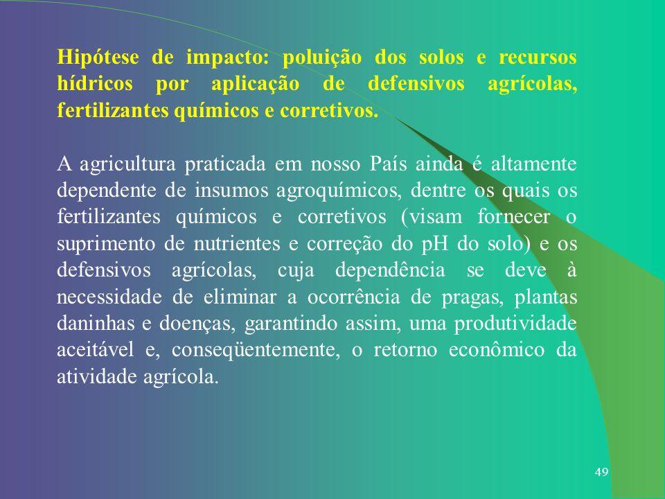 49 Hipótese de impacto: poluição dos solos e recursos hídricos por aplicação de defensivos agrícolas, fertilizantes químicos e corretivos. A agricultu