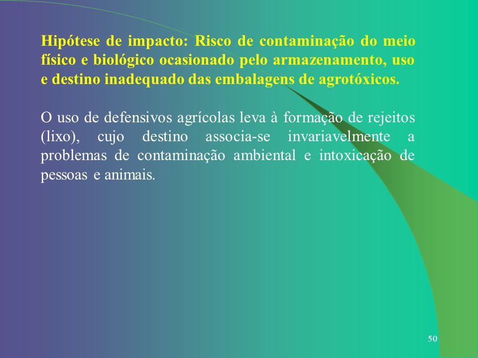 50 Hipótese de impacto: Risco de contaminação do meio físico e biológico ocasionado pelo armazenamento, uso e destino inadequado das embalagens de agr