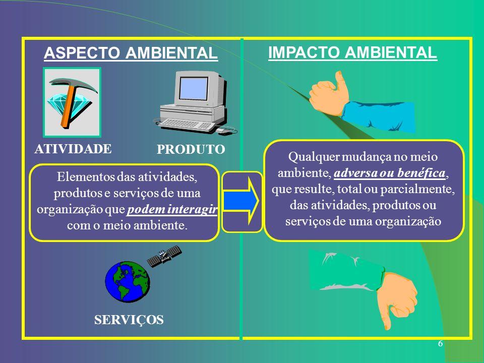 6 ATIVIDADE PRODUTO Elementos das atividades, produtos e serviços de uma organização que podem interagir com o meio ambiente. SERVIÇOS ASPECTO AMBIENT