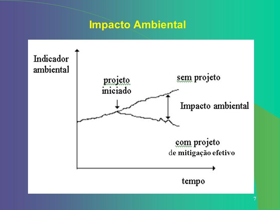 48 Hipótese de impacto: erosão, compactação e assoreamento dos corpos dágua.