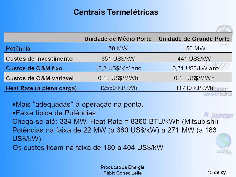 Produção de Energia Fábio Correa Leite 12 de xy Microturbinas a Gás Centrais Termelétricas