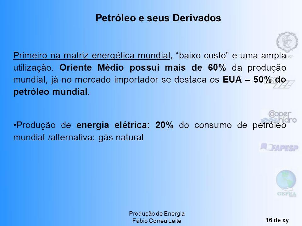 Produção de Energia Fábio Correa Leite 15 de xy Ciclo Combinado Centrais Termelétricas