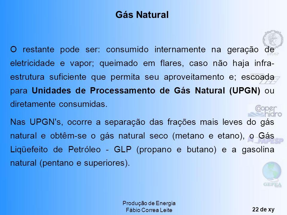 Produção de Energia Fábio Correa Leite 21 de xy Pode estar ou não associado ao petróleo. É predominantemente por metano apresenta baixos teores de con
