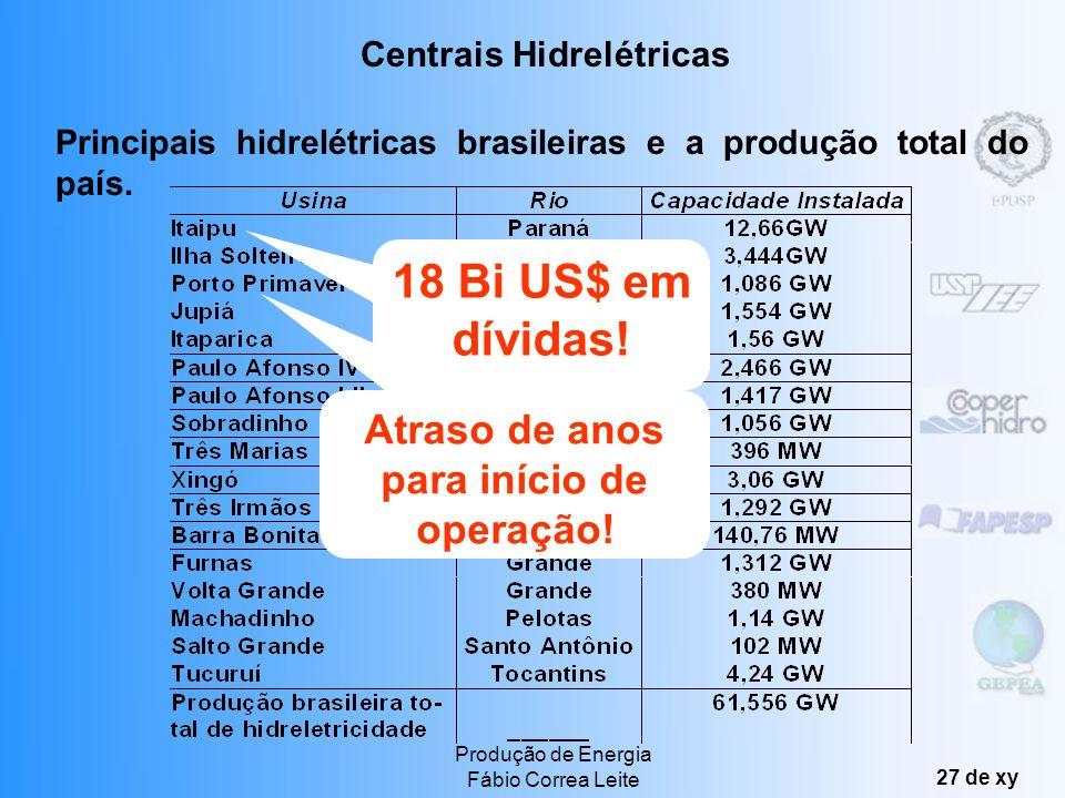 Produção de Energia Fábio Correa Leite 26 de xy Produção, capacidade instalada e capacidade em instalação de usinas hidrelétricas no mundo Centrais Hi