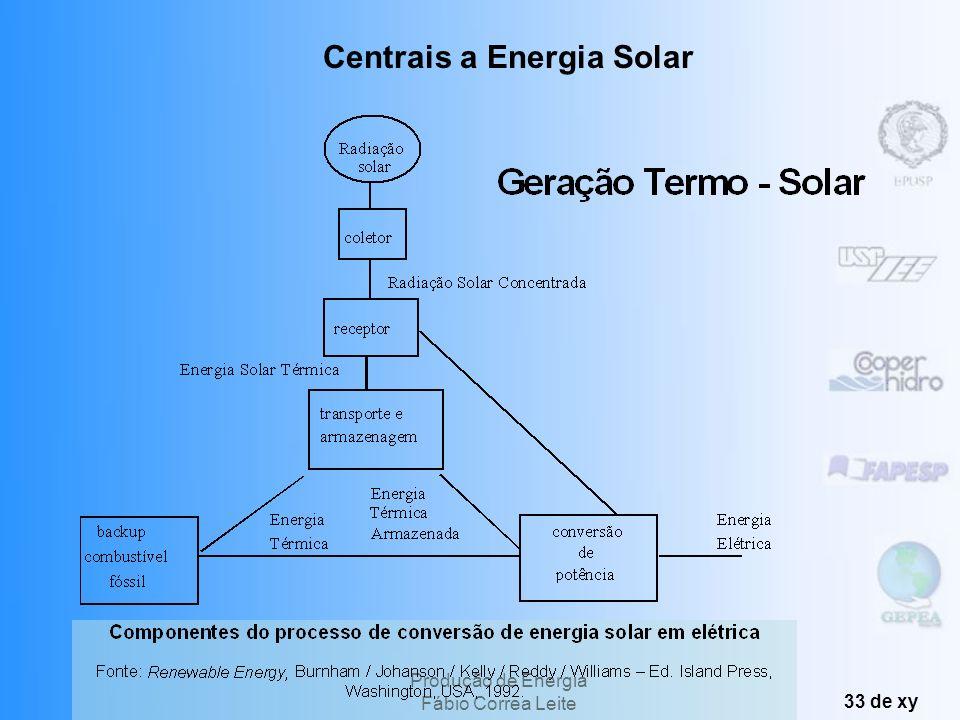 Produção de Energia Fábio Correa Leite 32 de xy Exemplos de Utilização da Energia Solar Fotovoltaica Centrais a Energia Solar