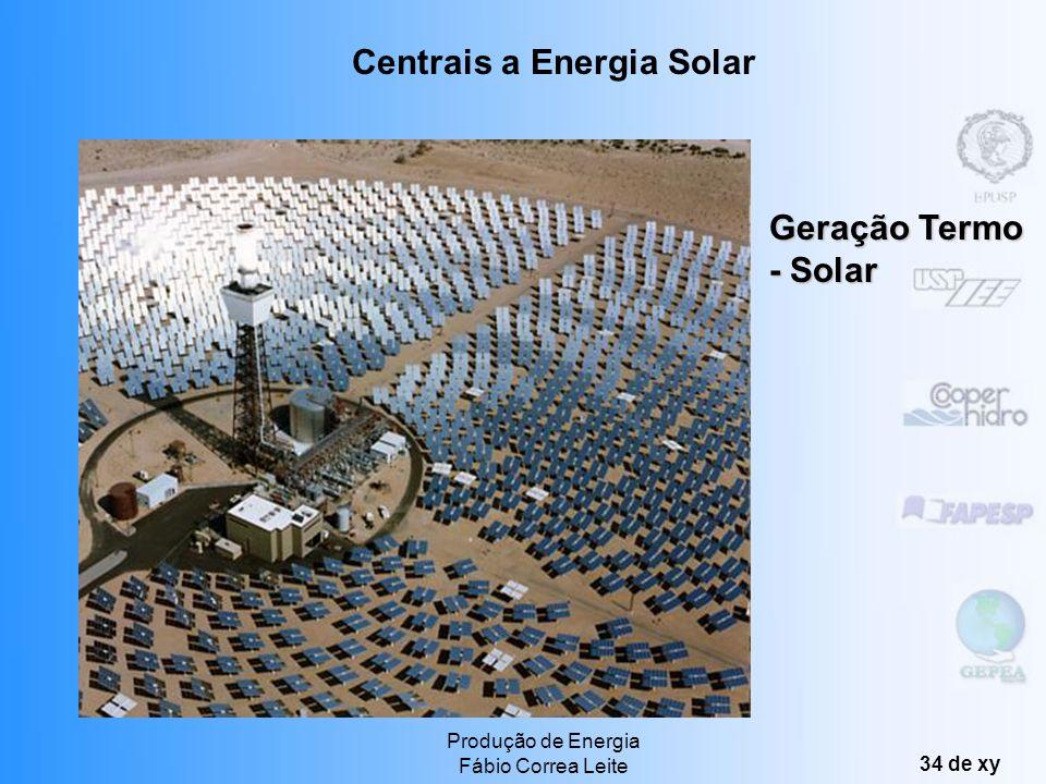 Produção de Energia Fábio Correa Leite 33 de xy Centrais a Energia Solar