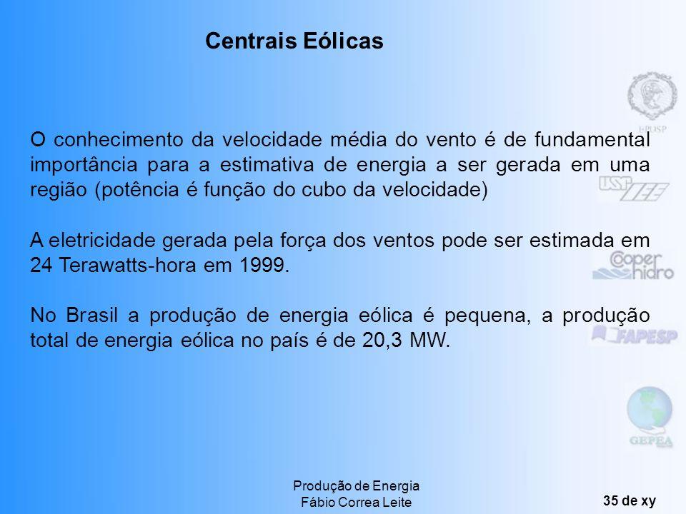 Produção de Energia Fábio Correa Leite 34 de xy Geração Termo - Solar Centrais a Energia Solar