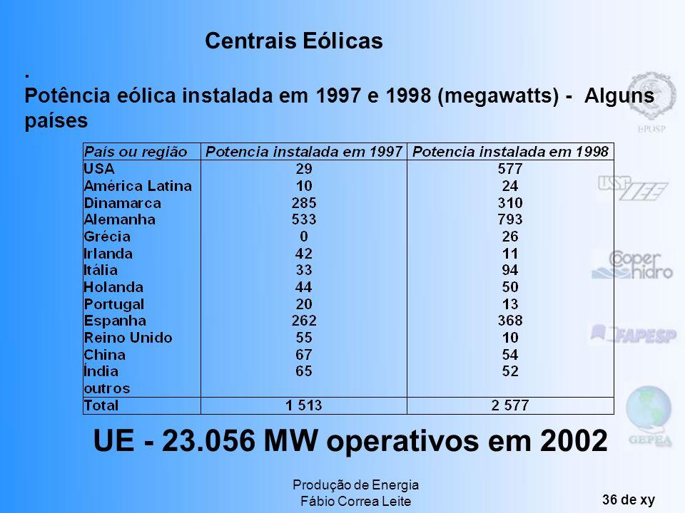 Produção de Energia Fábio Correa Leite 35 de xy O conhecimento da velocidade média do vento é de fundamental importância para a estimativa de energia