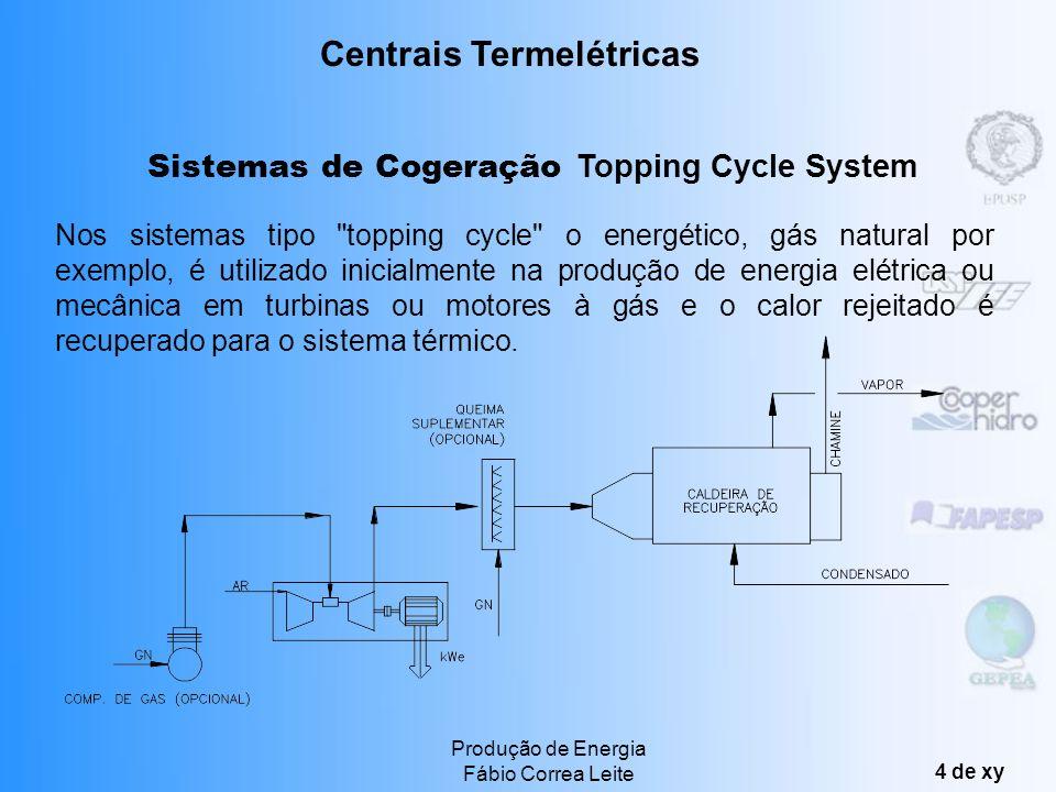 Produção de Energia Fábio Correa Leite 4 de xy Sistemas de Cogeração Topping Cycle System Nos sistemas tipo topping cycle o energético, gás natural por exemplo, é utilizado inicialmente na produção de energia elétrica ou mecânica em turbinas ou motores à gás e o calor rejeitado é recuperado para o sistema térmico.
