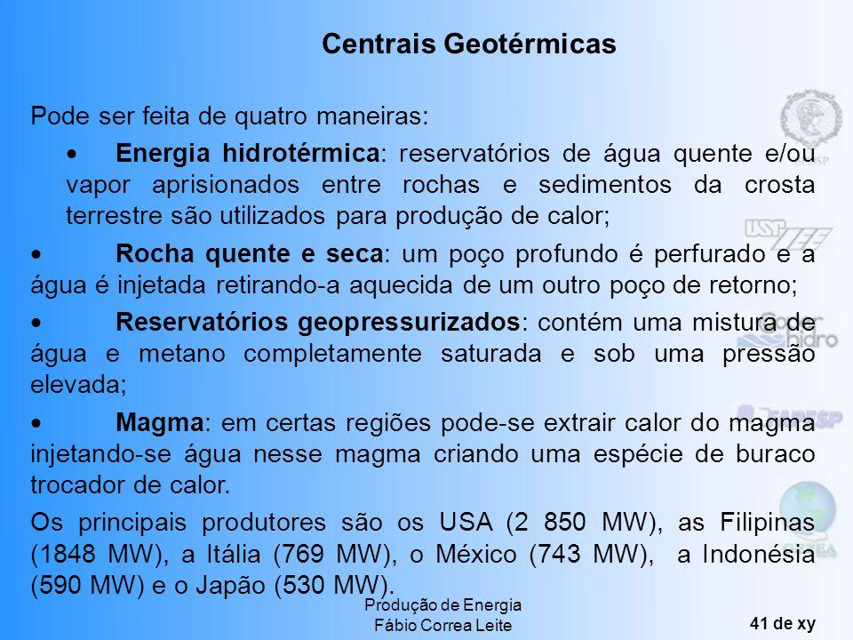 Produção de Energia Fábio Correa Leite 40 de xy Centrais Nucleares