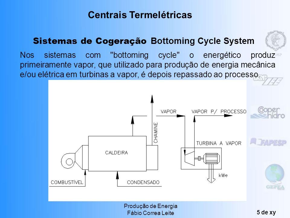 Produção de Energia Fábio Correa Leite 5 de xy Sistemas de Cogeração Bottoming Cycle System Nos sistemas com bottoming cycle o energético produz primeiramente vapor, que utilizado para produção de energia mecânica e/ou elétrica em turbinas a vapor, é depois repassado ao processo.