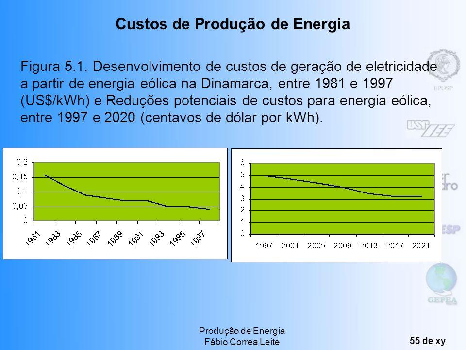Produção de Energia Fábio Correa Leite 54 de xy Na Europa, são utilizados os seguintes valores como referencia para esses fatores que compõem os custo