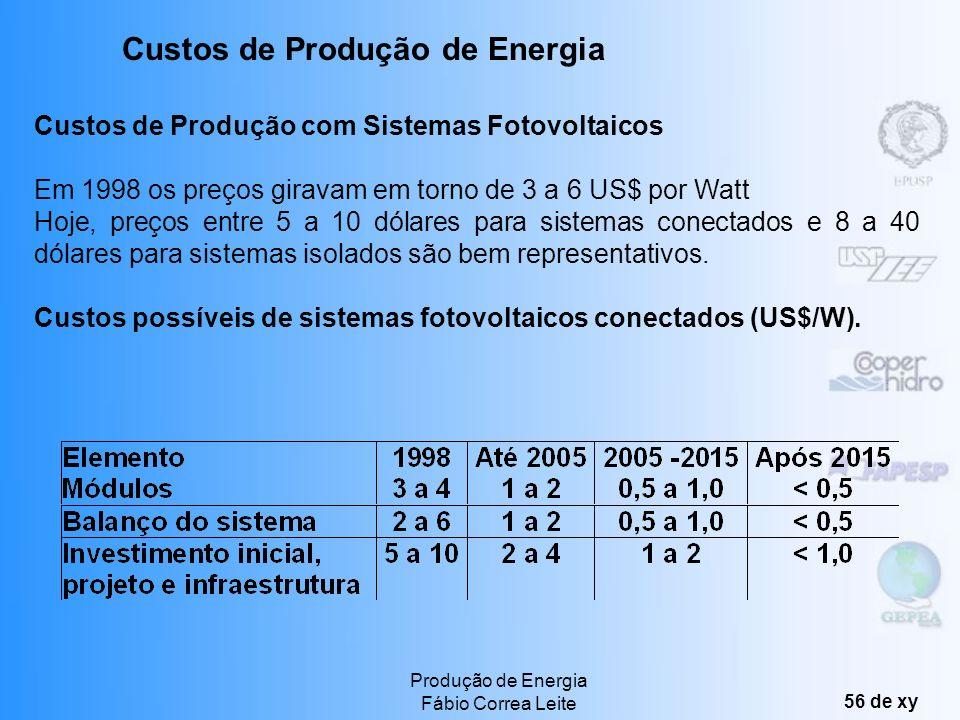 Produção de Energia Fábio Correa Leite 55 de xy Figura 5.1. Desenvolvimento de custos de geração de eletricidade a partir de energia eólica na Dinamar