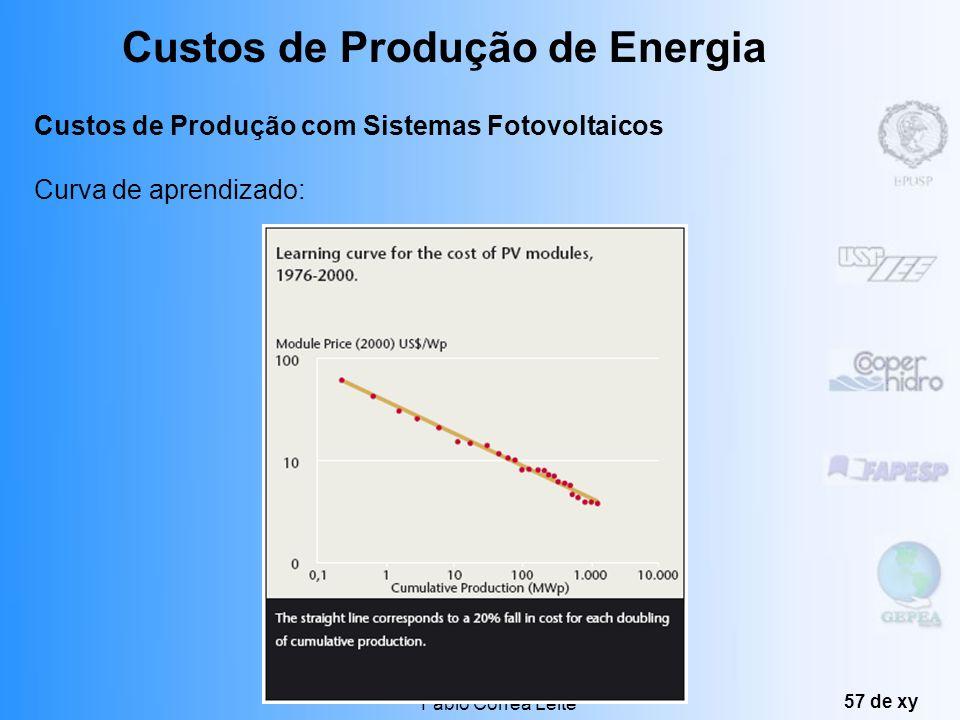 Produção de Energia Fábio Correa Leite 56 de xy Custos de Produção com Sistemas Fotovoltaicos Em 1998 os preços giravam em torno de 3 a 6 US$ por Watt