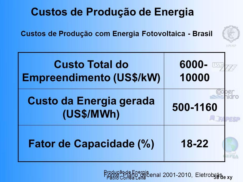 Produção de Energia Fábio Correa Leite 57 de xy Custos de Produção com Sistemas Fotovoltaicos Curva de aprendizado: Custos de Produção de Energia