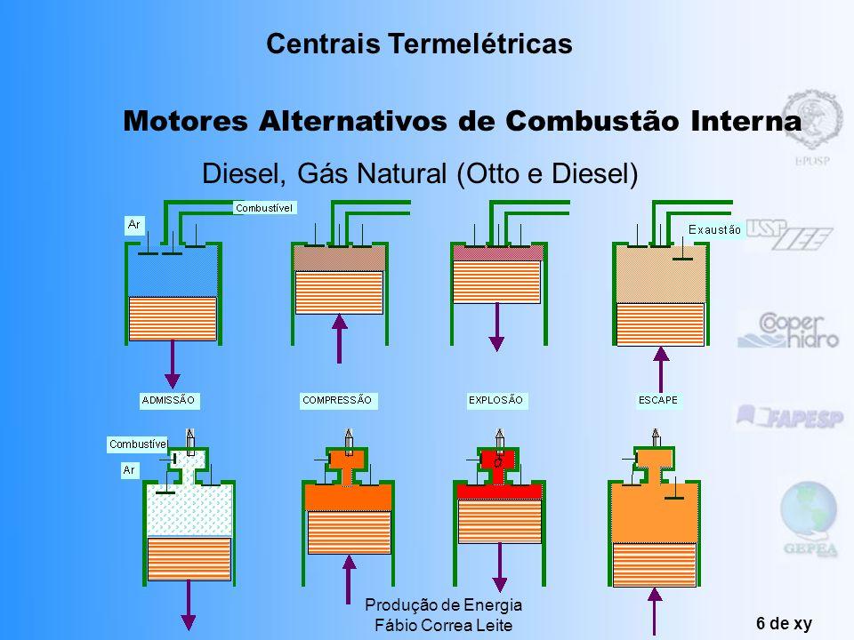 Produção de Energia Fábio Correa Leite 6 de xy Motores Alternativos de Combustão Interna Diesel, Gás Natural (Otto e Diesel) Centrais Termelétricas