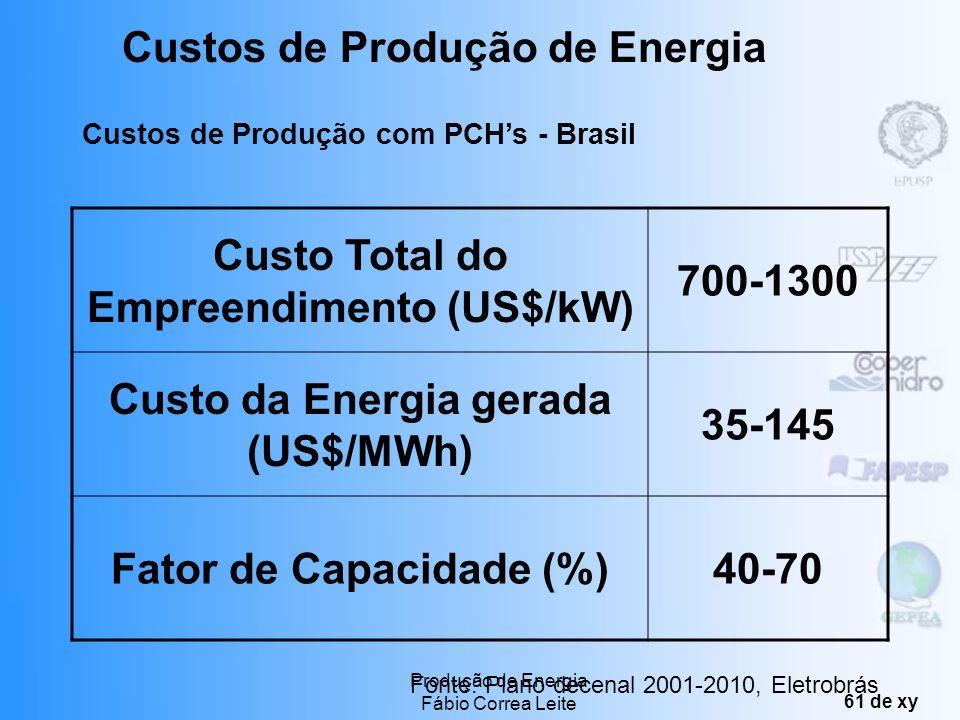Produção de Energia Fábio Correa Leite 60 de xy Custos de Produção de Hidroeletricidade Os projetos de usinas hidrelétricas têm demonstrado a tendênci