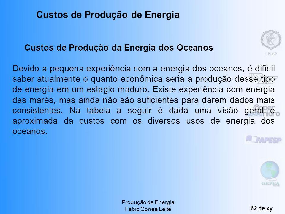 Produção de Energia Fábio Correa Leite 61 de xy Custo Total do Empreendimento (US$/kW) 700-1300 Custo da Energia gerada (US$/MWh) 35-145 Fator de Capa