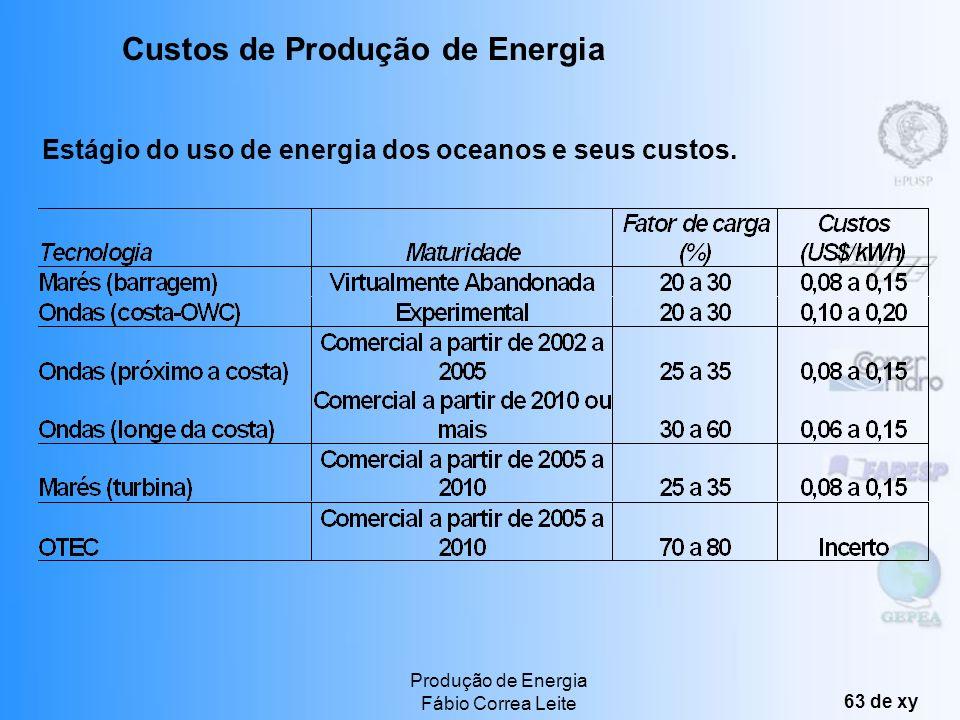 Produção de Energia Fábio Correa Leite 62 de xy Custos de Produção da Energia dos Oceanos Devido a pequena experiência com a energia dos oceanos, é di