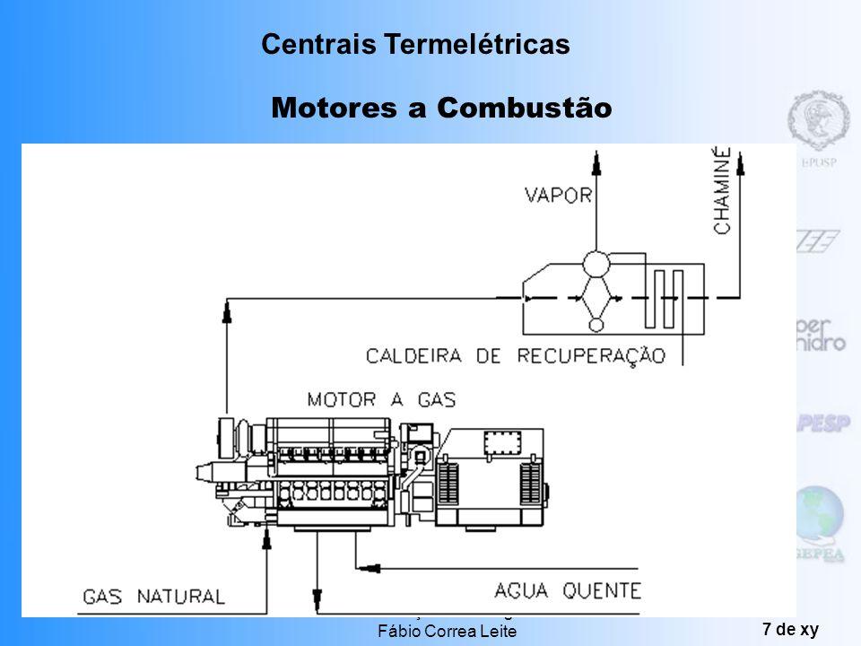 Produção de Energia Fábio Correa Leite 47 de xy Petróleo: emissão de gases do efeito estufa, chuva ácida.