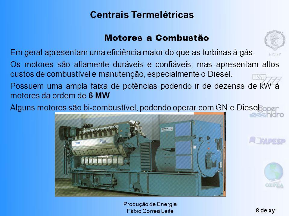 Produção de Energia Fábio Correa Leite 58 de xy Custo Total do Empreendimento (US$/kW) 6000- 10000 Custo da Energia gerada (US$/MWh) 500-1160 Fator de Capacidade (%)18-22 Fonte: Plano decenal 2001-2010, Eletrobrás Custos de Produção com Energia Fotovoltaica - Brasil Custos de Produção de Energia