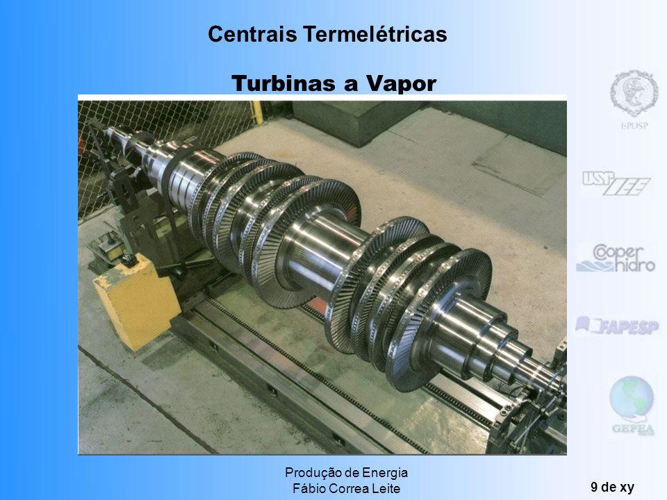 Produção de Energia Fábio Correa Leite 9 de xy Turbinas a Vapor Centrais Termelétricas