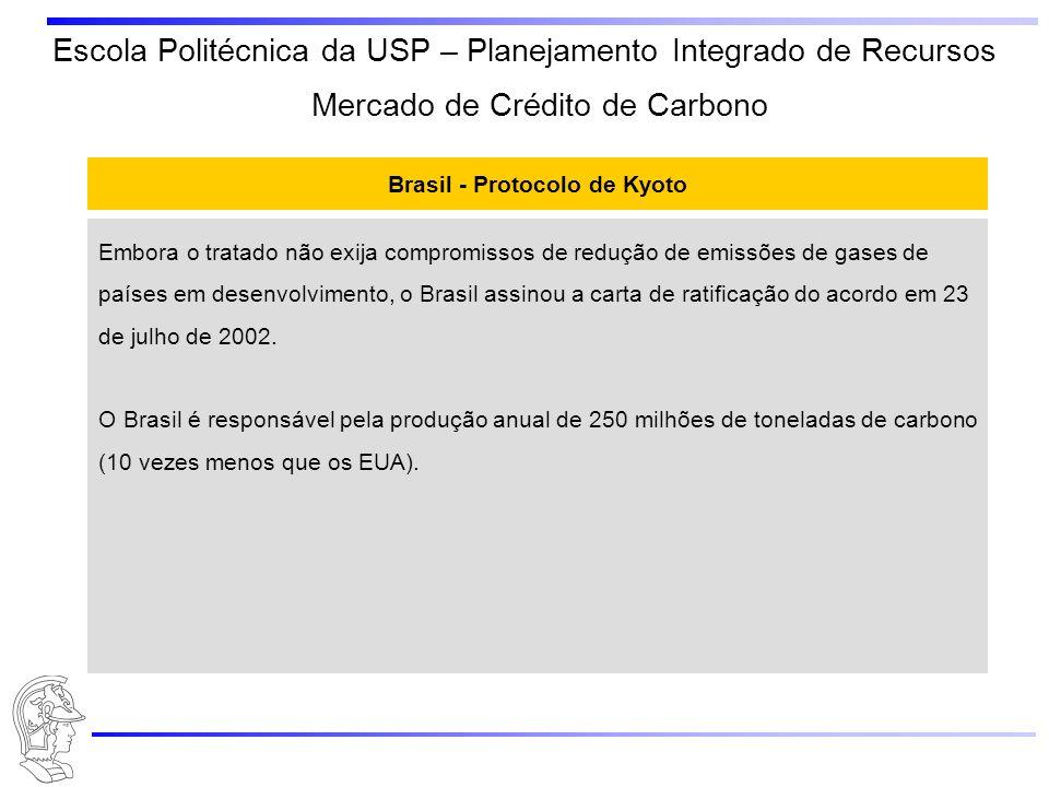 Escola Politécnica da USP – Planejamento Integrado de Recursos Brasil - Protocolo de Kyoto Embora o tratado não exija compromissos de redução de emiss