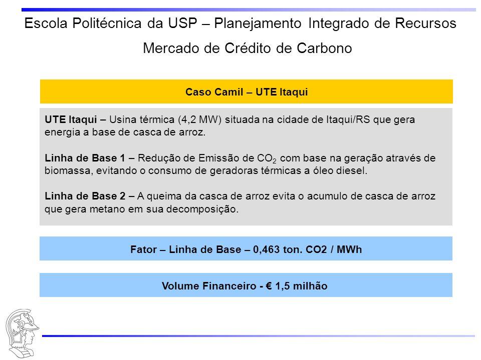 Escola Politécnica da USP – Planejamento Integrado de Recursos Caso Camil – UTE Itaqui UTE Itaqui – Usina térmica (4,2 MW) situada na cidade de Itaqui