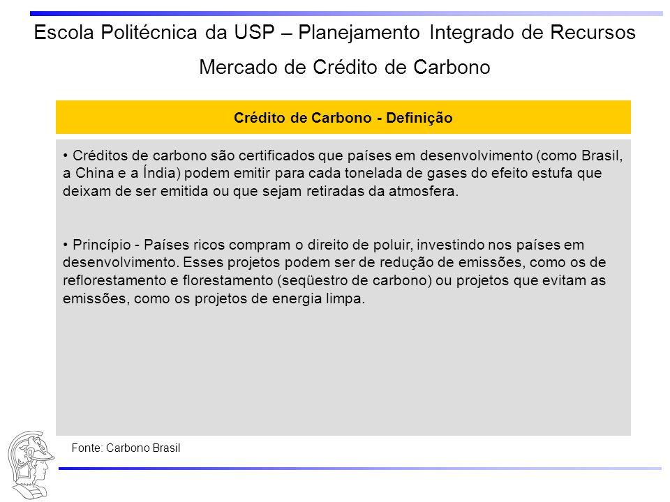 Escola Politécnica da USP – Planejamento Integrado de Recursos Crédito de Carbono – Emissão evitada 1 ton - CO 2 (carbono) 1 crédito de carbono 1 ton – CH 4 (metano) 21 créditos de carbono Mercado de Crédito de Carbono Fonte: Carbono Brasil