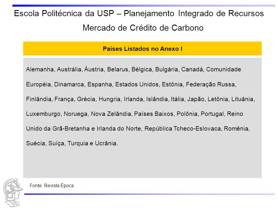 Escola Politécnica da USP – Planejamento Integrado de Recursos Países Listados no Anexo I Alemanha, Austrália, Áustria, Belarus, Bélgica, Bulgária, Ca