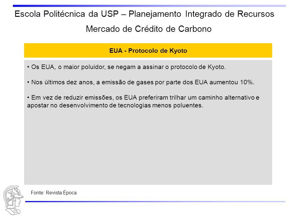 Escola Politécnica da USP – Planejamento Integrado de Recursos EUA - Protocolo de Kyoto Os EUA, o maior poluidor, se negam a assinar o protocolo de Ky