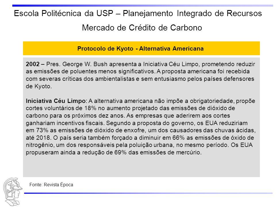 Escola Politécnica da USP – Planejamento Integrado de Recursos Protocolo de Kyoto - Alternativa Americana 2002 – Pres. George W. Bush apresenta a Inic