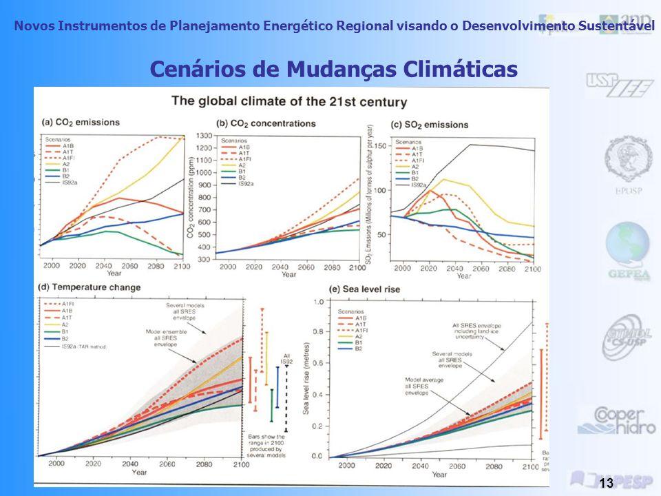 Novos Instrumentos de Planejamento Energético Regional visando o Desenvolvimento Sustentável 12 Efeito Estufa e as Mudanças Climáticas Variação nos pa
