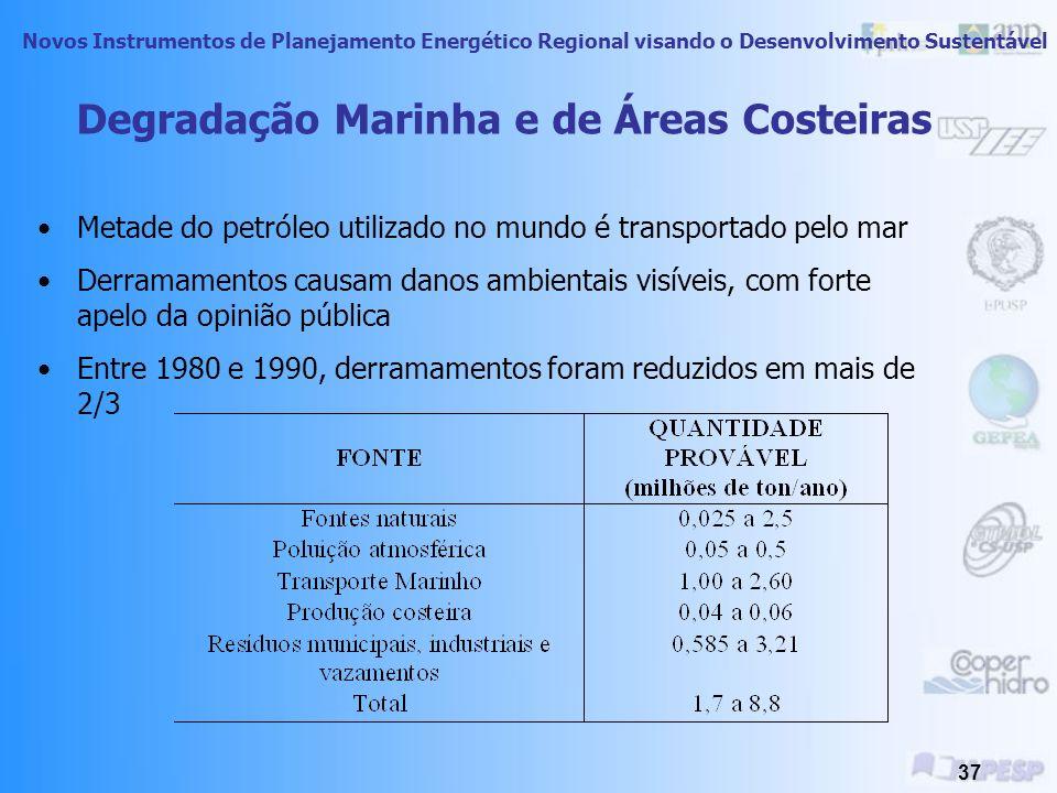 Novos Instrumentos de Planejamento Energético Regional visando o Desenvolvimento Sustentável 36 Degradação Marinha e de Áreas Costeiras As descargas n