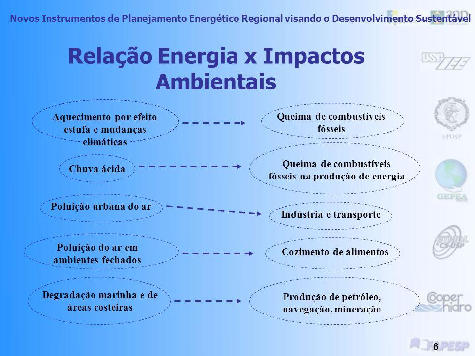 Novos Instrumentos de Planejamento Energético Regional visando o Desenvolvimento Sustentável 5 Energia e Desenvolvimento Sustentável Desafio: Concilia
