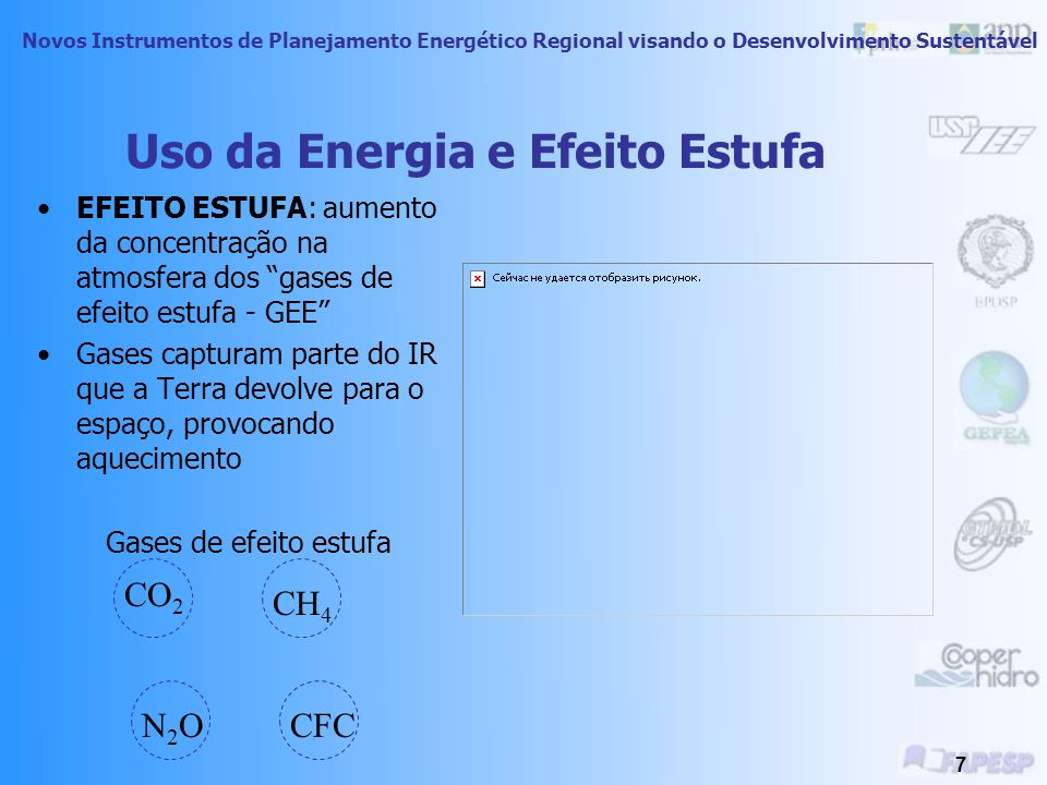 Novos Instrumentos de Planejamento Energético Regional visando o Desenvolvimento Sustentável 6 Relação Energia x Impactos Ambientais Aquecimento por e