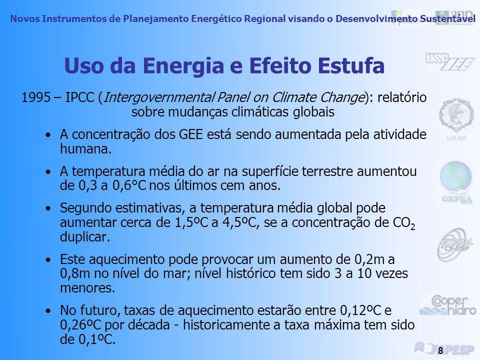 Novos Instrumentos de Planejamento Energético Regional visando o Desenvolvimento Sustentável 18 GEE e Potencial de Aquecimento Global GásPAG Concentração em 1992 CO 2 1355 ppmv CH 4 211714 ppbv N2ON2O270311 ppbv CFC-113400280 pptv CFC-127100503 pptv HCFC-221600105 pptv ppmv = partes por milhão por volume; ppbv = partes por bilhão por volume; pptv = partes por trilhão por volume.