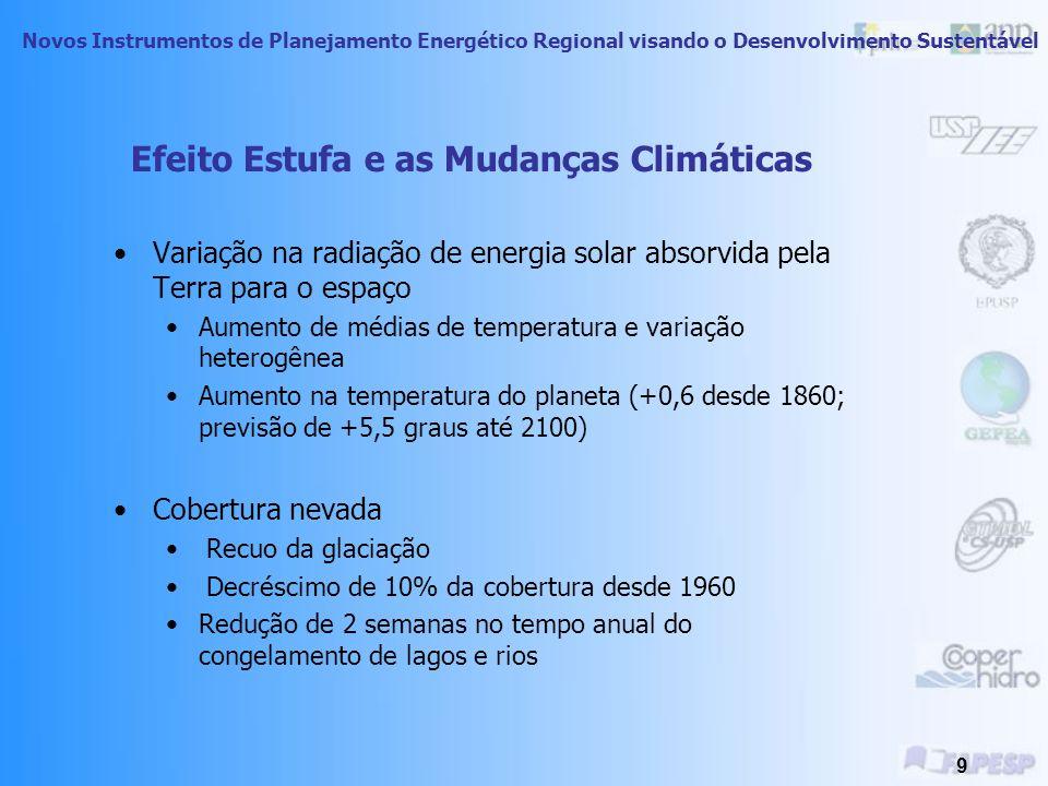 Novos Instrumentos de Planejamento Energético Regional visando o Desenvolvimento Sustentável 8 Uso da Energia e Efeito Estufa 1995 – IPCC (Intergovern