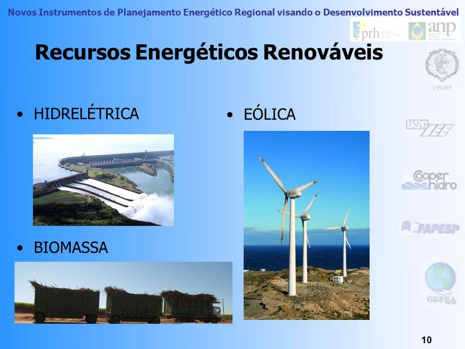 Novos Instrumentos de Planejamento Energético Regional visando o Desenvolvimento Sustentável 9 Recursos Energéticos Não- Renováveis PETRÓLEO CARVÃO MI