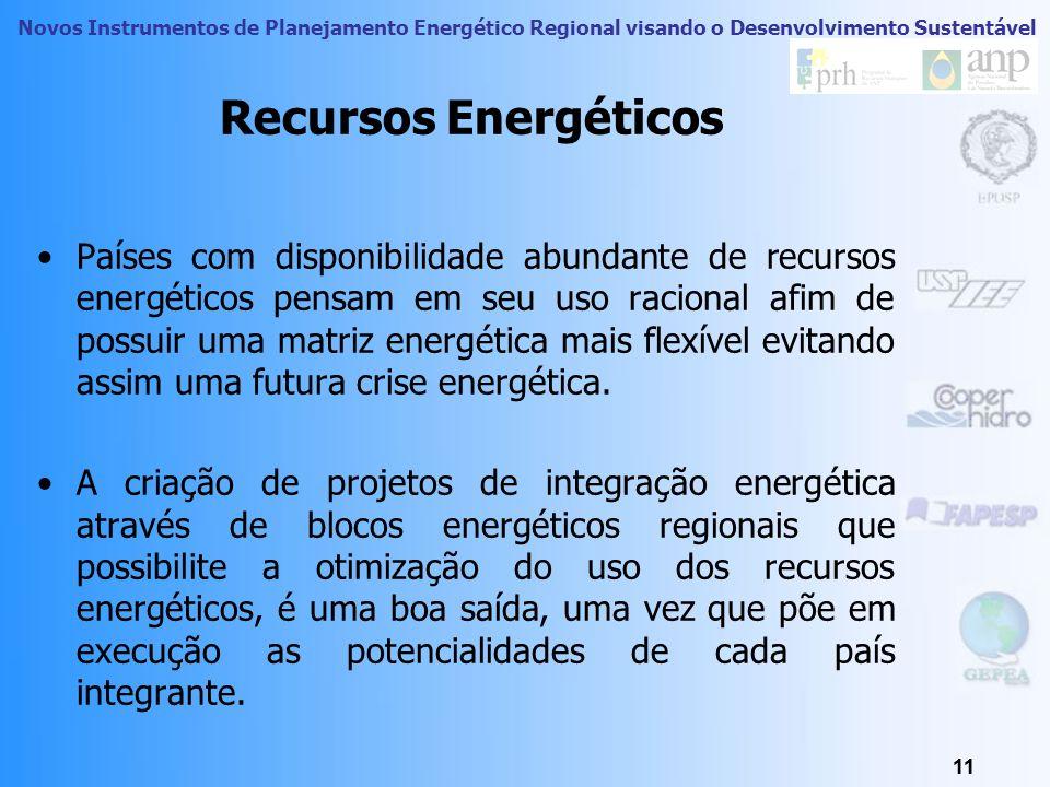 Novos Instrumentos de Planejamento Energético Regional visando o Desenvolvimento Sustentável 10 Recursos Energéticos Renováveis HIDRELÉTRICA BIOMASSA