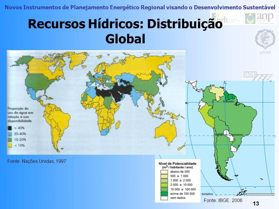 Novos Instrumentos de Planejamento Energético Regional visando o Desenvolvimento Sustentável 12 Recursos Energéticos: Distribuição Global. Petróleo e