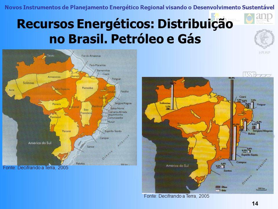 Novos Instrumentos de Planejamento Energético Regional visando o Desenvolvimento Sustentável 13 Recursos Hídricos: Distribuição Global 13 Fonte: Naçõe