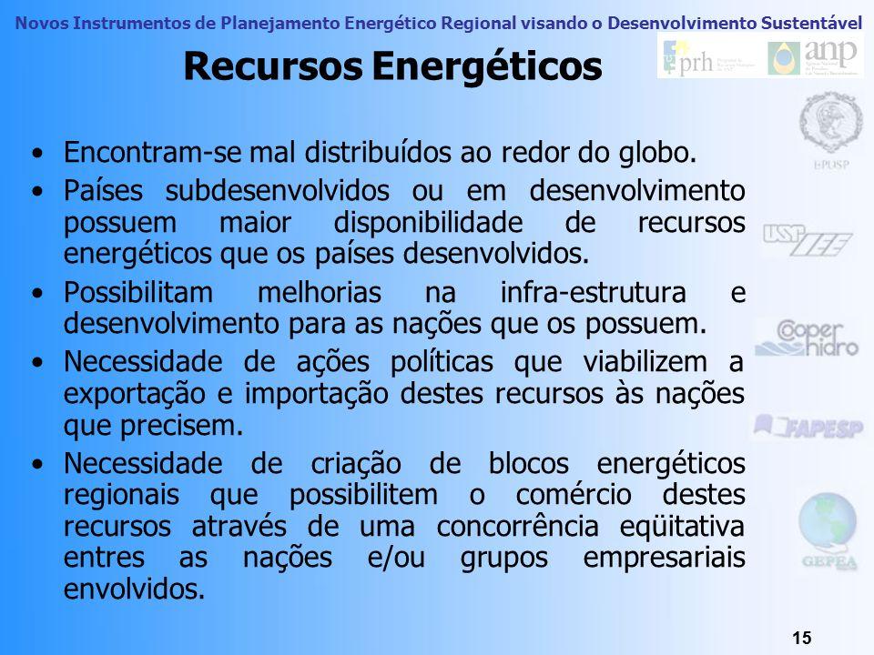 Novos Instrumentos de Planejamento Energético Regional visando o Desenvolvimento Sustentável 14 Recursos Energéticos: Distribuição no Brasil. Petróleo