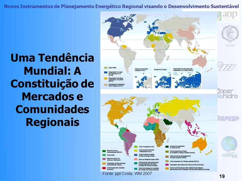 Novos Instrumentos de Planejamento Energético Regional visando o Desenvolvimento Sustentável 18 Efeitos Globais A ameaça constante de crises energétic
