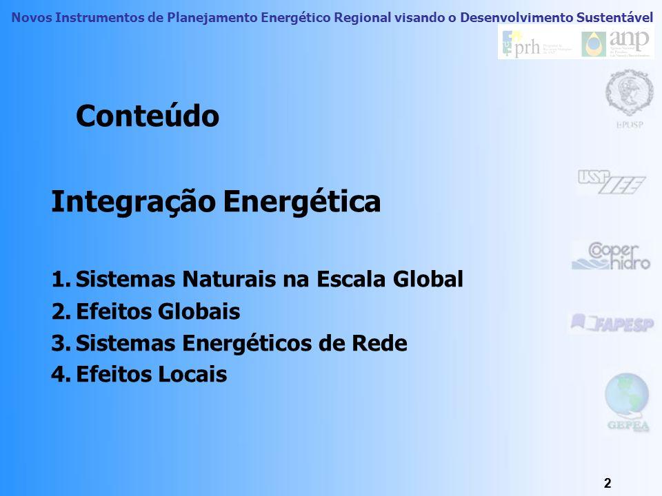 Planejamento Integrado de Recursos Energéticos no Oeste do Estado de São Paulo Dimensão Política Treinamento/Oficina de PIR – julho de 2007 Araçatuba