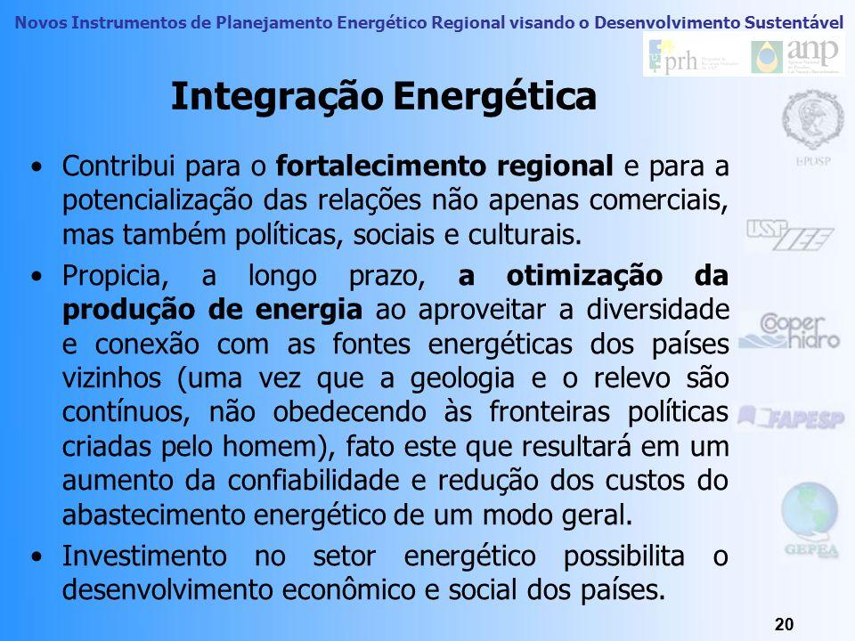 Novos Instrumentos de Planejamento Energético Regional visando o Desenvolvimento Sustentável 19 Uma Tendência Mundial: A Constituição de Mercados e Co