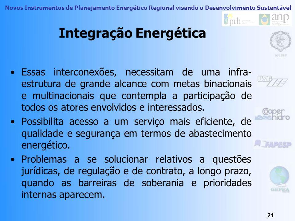 Novos Instrumentos de Planejamento Energético Regional visando o Desenvolvimento Sustentável 20 Integração Energética Contribui para o fortalecimento
