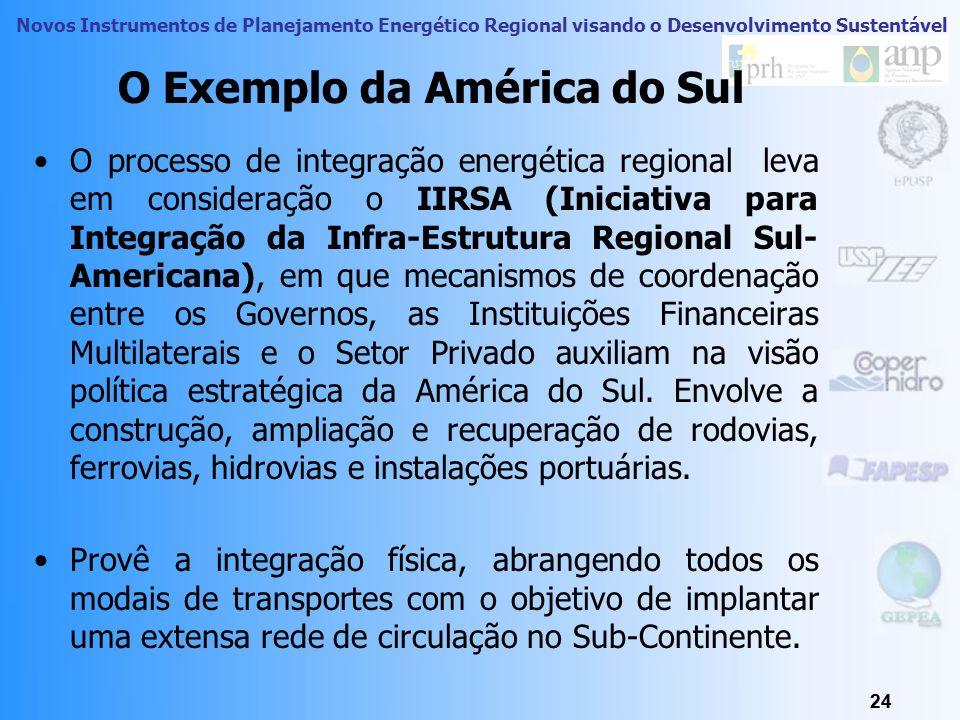 Novos Instrumentos de Planejamento Energético Regional visando o Desenvolvimento Sustentável 23 Setor Energético: Agentes Financiadores O financiador
