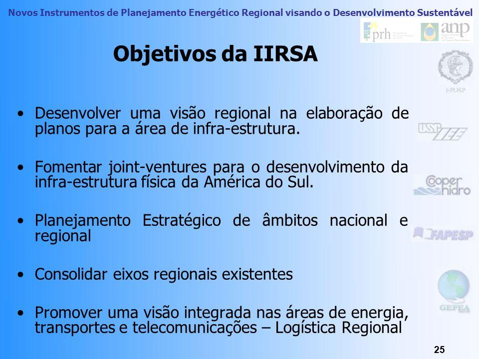 Novos Instrumentos de Planejamento Energético Regional visando o Desenvolvimento Sustentável 24 O Exemplo da América do Sul O processo de integração e