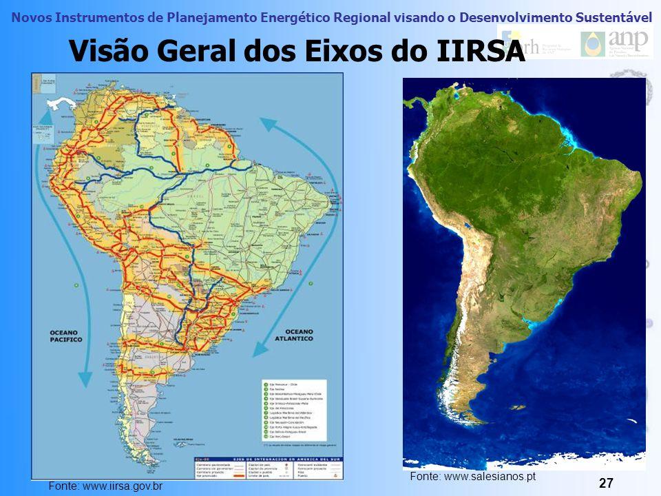 Novos Instrumentos de Planejamento Energético Regional visando o Desenvolvimento Sustentável 26 Eixos de Integração (IIRSA) 26 - Eixo Andino - Eixo An